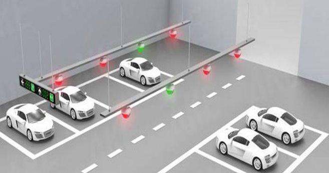 कामपाले शुरु गर्यो 'स्मार्ट पार्किङ'